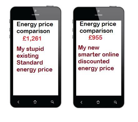smart energy price image